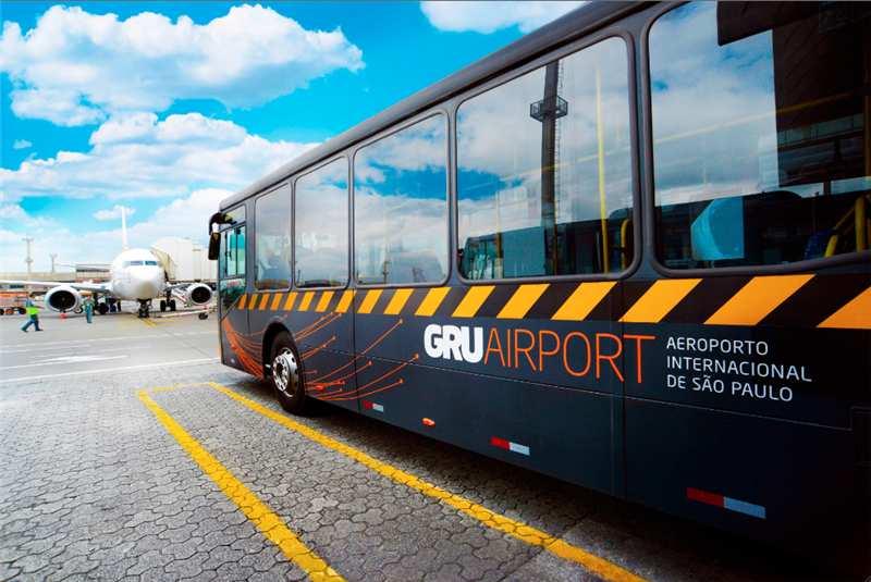 Contato da Ouvidoria GRU Airport